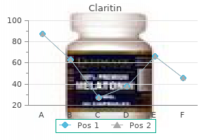 buy claritin once a day