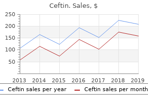 purchase cheap ceftin online