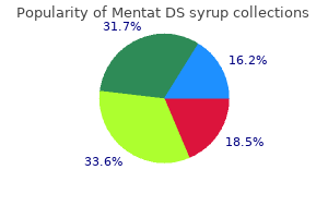 buy mentat ds syrup master card