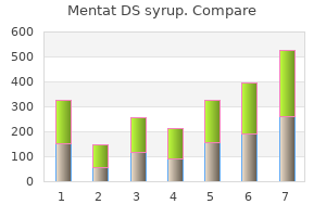 100 ml mentat ds syrup overnight delivery