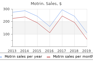 order motrin overnight delivery