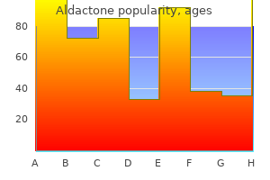 order aldactone uk